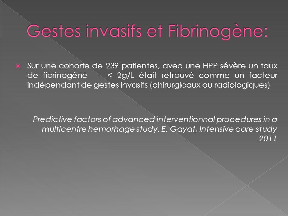 Sur une cohorte de 239 patientes, avec une HPP sévère un taux de fibrinogène < 2g/L était retrouvé comme un facteur indépendant de gestes invasifs (ch