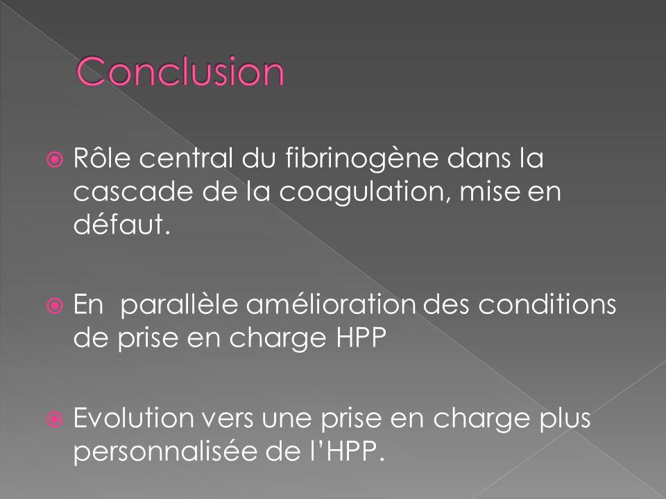 Rôle central du fibrinogène dans la cascade de la coagulation, mise en défaut. En parallèle amélioration des conditions de prise en charge HPP Evoluti