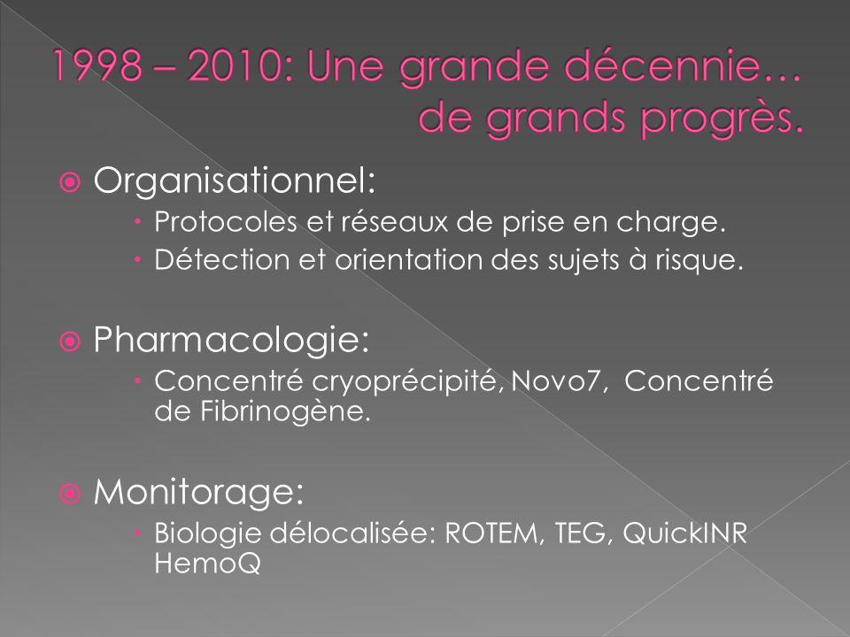Organisationnel: Protocoles et réseaux de prise en charge. Détection et orientation des sujets à risque. Pharmacologie: Concentré cryoprécipité, Novo7