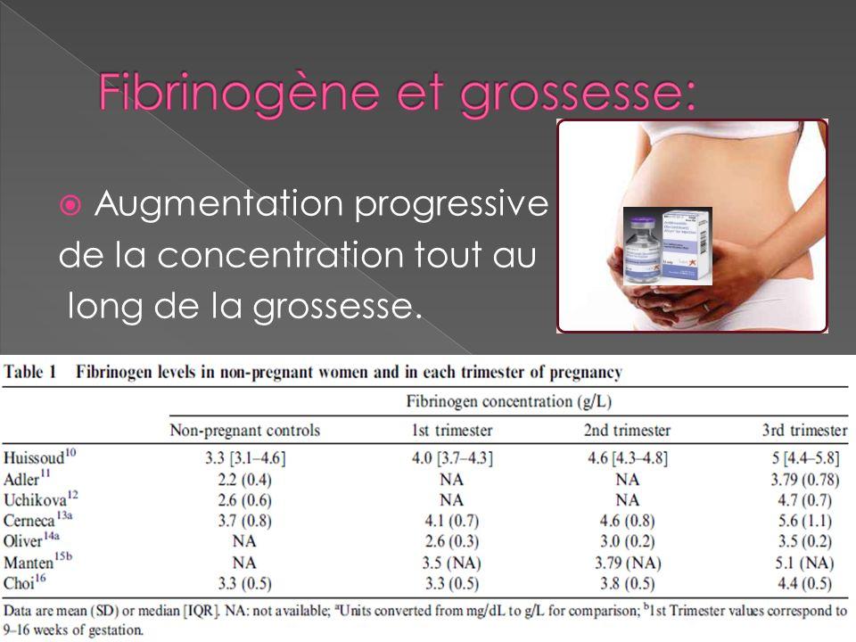 La concentration du fibrinogène est le seul paramètre indépendant qui prédise une évolution sévère de lHPP.