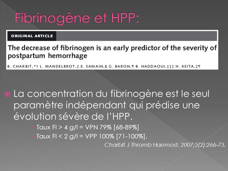 La concentration du fibrinogène est le seul paramètre indépendant qui prédise une évolution sévère de lHPP. Taux FI > 4 g/l = VPN 79% [68-89%] Taux FI