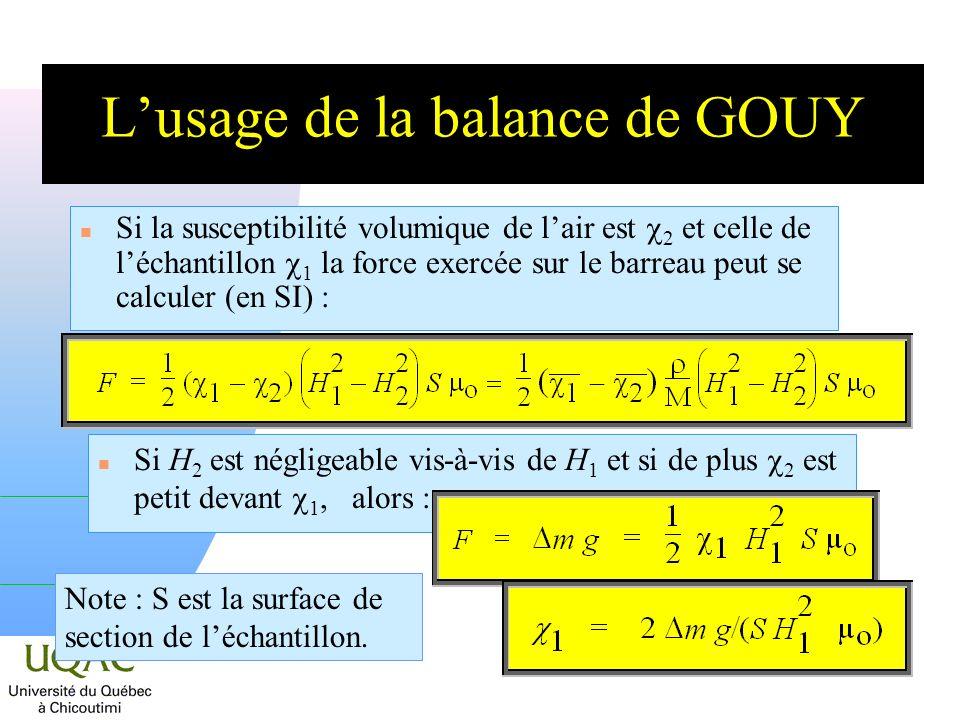 Lusage de la balance de GOUY Si la susceptibilité volumique de lair est 2 et celle de léchantillon 1 la force exercée sur le barreau peut se calculer (en SI) : Si H 2 est négligeable vis-à-vis de H 1 et si de plus 2 est petit devant 1, alors : Note : S est la surface de section de léchantillon.
