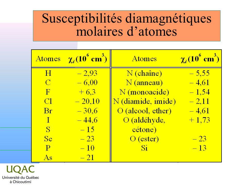 Susceptibilités diamagnétiques molaires datomes