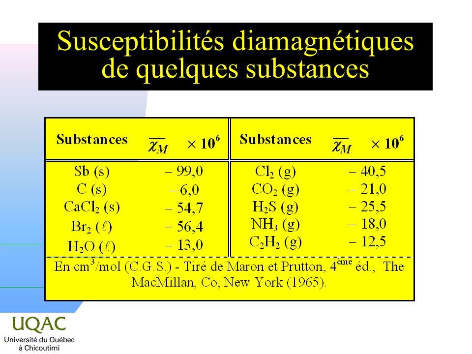 Susceptibilités diamagnétiques de quelques substances