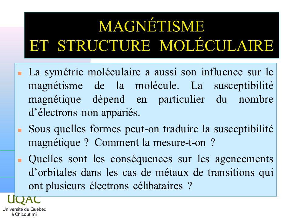 Magnétochimie : les ions Fe ++ et Fe +++ n La mesure de la susceptibilité permet de faire la distinction entre les ions ferriques Fe +++ et les ions ferreux Fe ++.