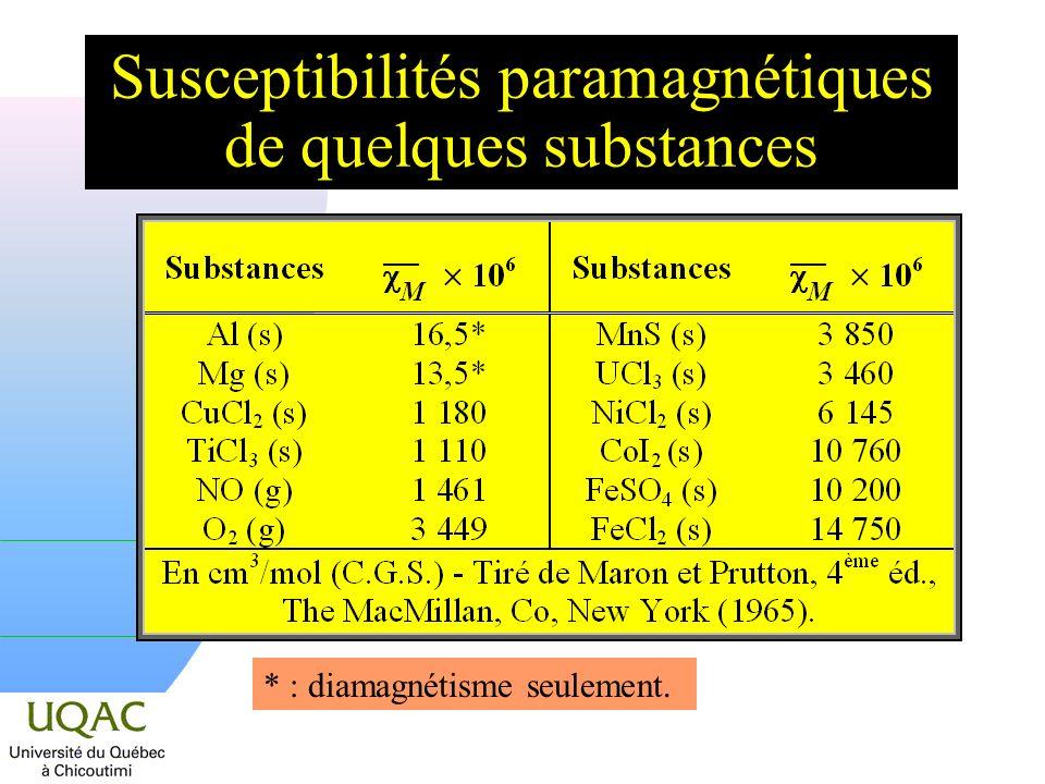 Susceptibilités paramagnétiques de quelques substances * : diamagnétisme seulement.