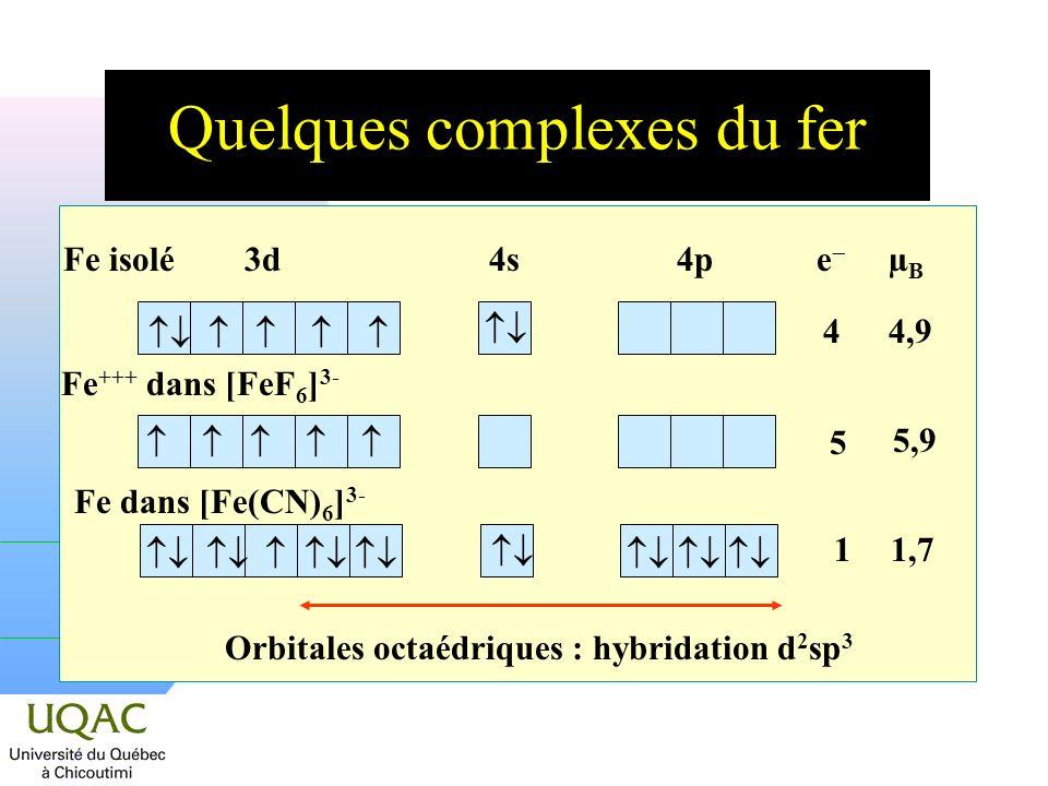 Quelques complexes du fer 5 5,9 Fe +++ dans [FeF 6 ] 3- Fe isolé3d4s4pe µBµB 44,9 Fe dans [Fe(CN) 6 ] 3- 11,7 Orbitales octaédriques : hybridation d 2 sp 3