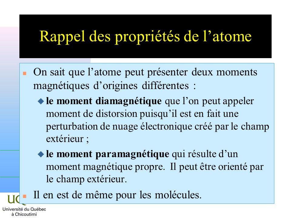 Rappel des propriétés de latome n On sait que latome peut présenter deux moments magnétiques dorigines différentes : le moment diamagnétique que lon peut appeler moment de distorsion puisquil est en fait une perturbation de nuage électronique créé par le champ extérieur ; u le moment paramagnétique qui résulte dun moment magnétique propre.