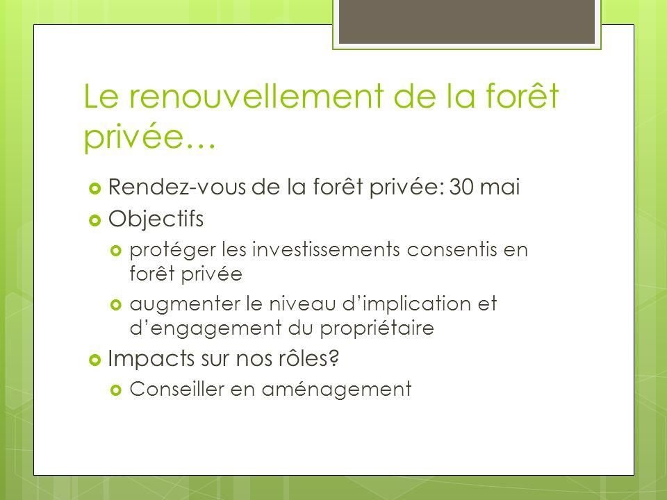 Le renouvellement de la forêt privée… Rendez-vous de la forêt privée: 30 mai Objectifs protéger les investissements consentis en forêt privée augmenter le niveau dimplication et dengagement du propriétaire Impacts sur nos rôles.