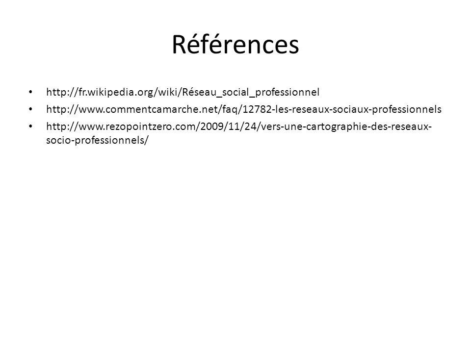 Références http://fr.wikipedia.org/wiki/Réseau_social_professionnel http://www.commentcamarche.net/faq/12782-les-reseaux-sociaux-professionnels http:/