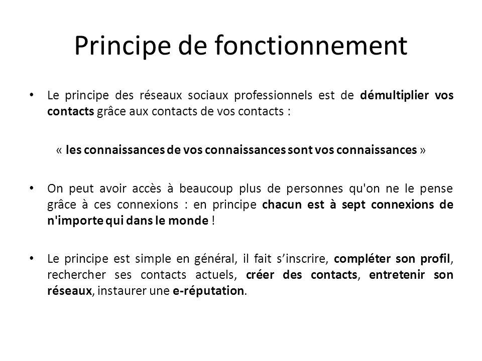 Principe de fonctionnement Le principe des réseaux sociaux professionnels est de démultiplier vos contacts grâce aux contacts de vos contacts : « les
