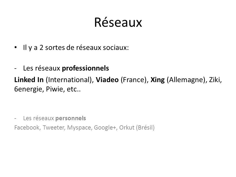 Réseaux Il y a 2 sortes de réseaux sociaux: -Les réseaux professionnels Linked In (International), Viadeo (France), Xing (Allemagne), Ziki, 6energie,