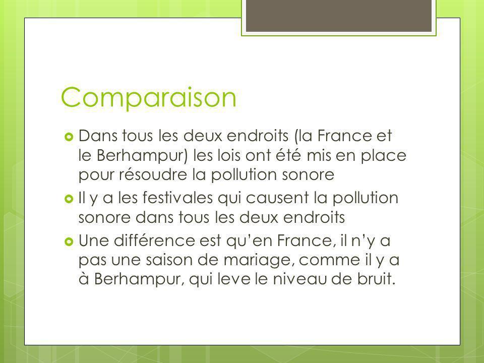 Comparaison Dans tous les deux endroits (la France et le Berhampur) les lois ont été mis en place pour résoudre la pollution sonore Il y a les festiva