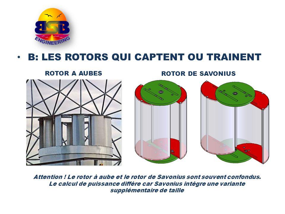 B: LES ROTORS QUI CAPTENT OU TRAINENT ROTOR A AUBES ROTOR DE SAVONIUS Attention ! Le rotor à aube et le rotor de Savonius sont souvent confondus. Le c