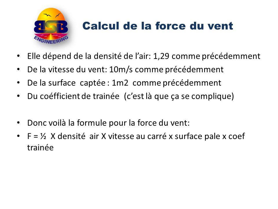 Elle dépend de la densité de lair: 1,29 comme précédemment De la vitesse du vent: 10m/s comme précédemment De la surface captée : 1m2 comme précédemme