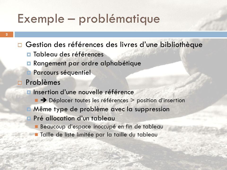 Exemple – problématique Gestion des références des livres dune bibliothèque Tableau des références Rangement par ordre alphabétique Parcours séquentie