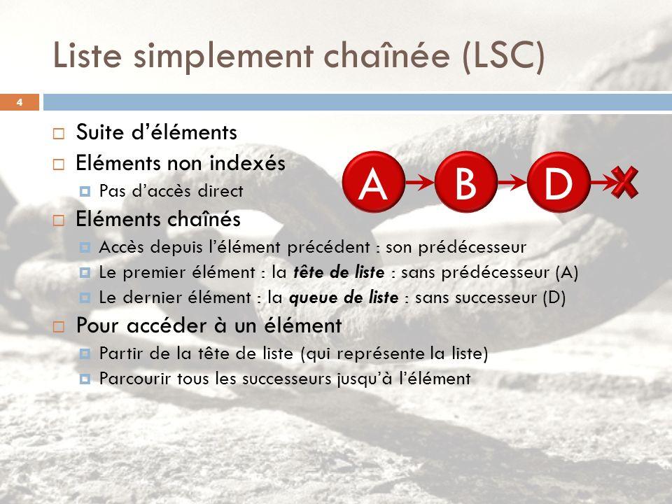 Liste simplement chaînée (LSC) Suite déléments Eléments non indexés Pas daccès direct Eléments chaînés Accès depuis lélément précédent : son prédécess