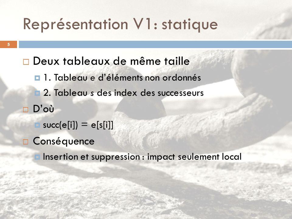 Représentation V1: statique Deux tableaux de même taille 1. Tableau e déléments non ordonnés 2. Tableau s des index des successeurs Doù succ(e[i]) = e