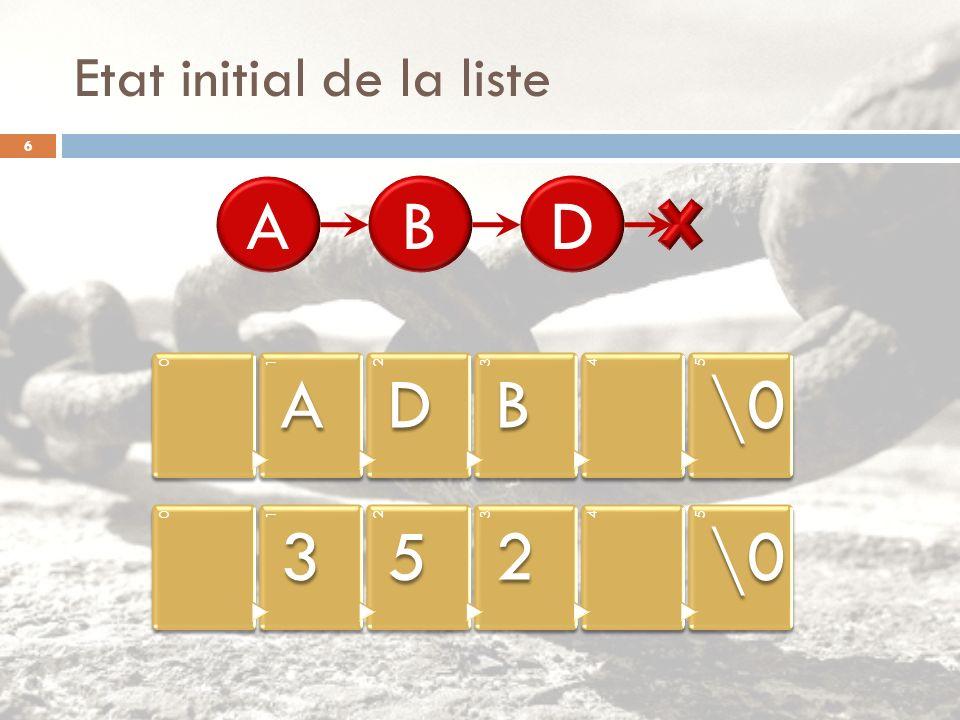Etat initial de la liste 01 A 2 D 3 B 45 \0 01 3 2 5 3 2 45 ABD 6
