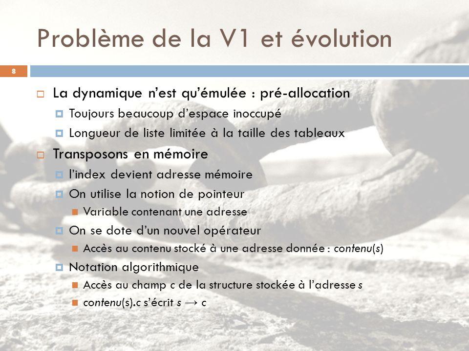 Problème de la V1 et évolution La dynamique nest quémulée : pré-allocation Toujours beaucoup despace inoccupé Longueur de liste limitée à la taille de