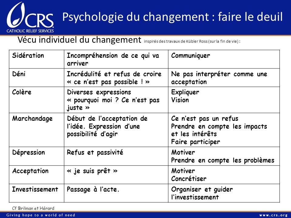 Psychologie du changement : faire le deuil Vécu individuel du changement inspirés des travaux de Kübler Ross (sur la fin de vie) : 5 SidérationIncompr