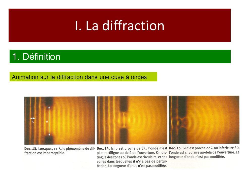 I. La diffraction 1. Définition Animation sur la diffraction dans une cuve à ondes