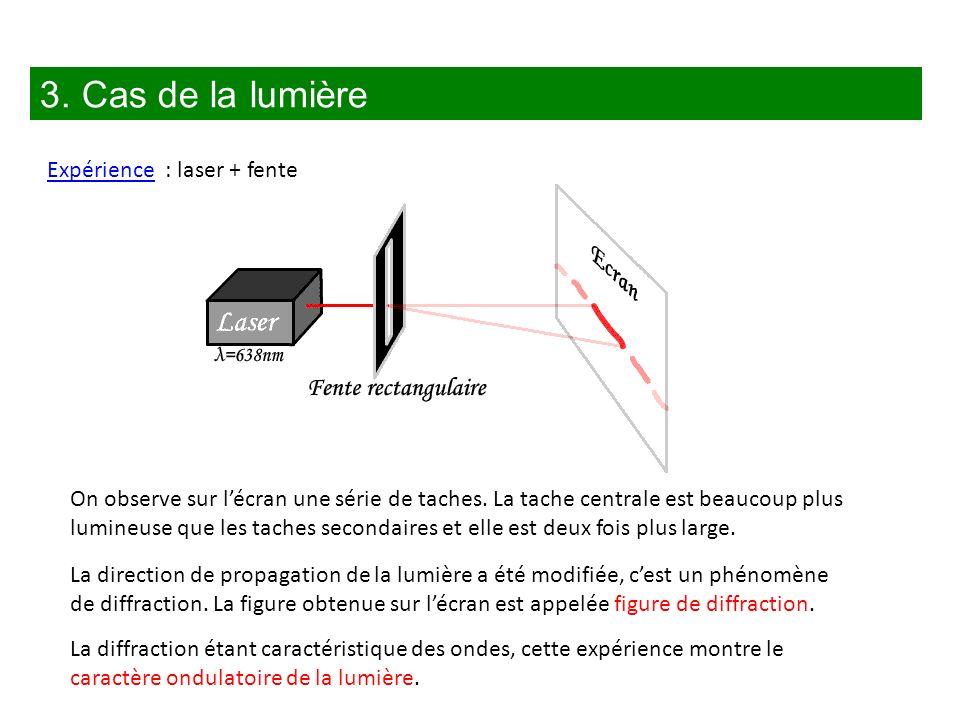 La diffraction étant caractéristique des ondes, cette expérience montre le caractère ondulatoire de la lumière. Expérience : laser + fente 3. Cas de l