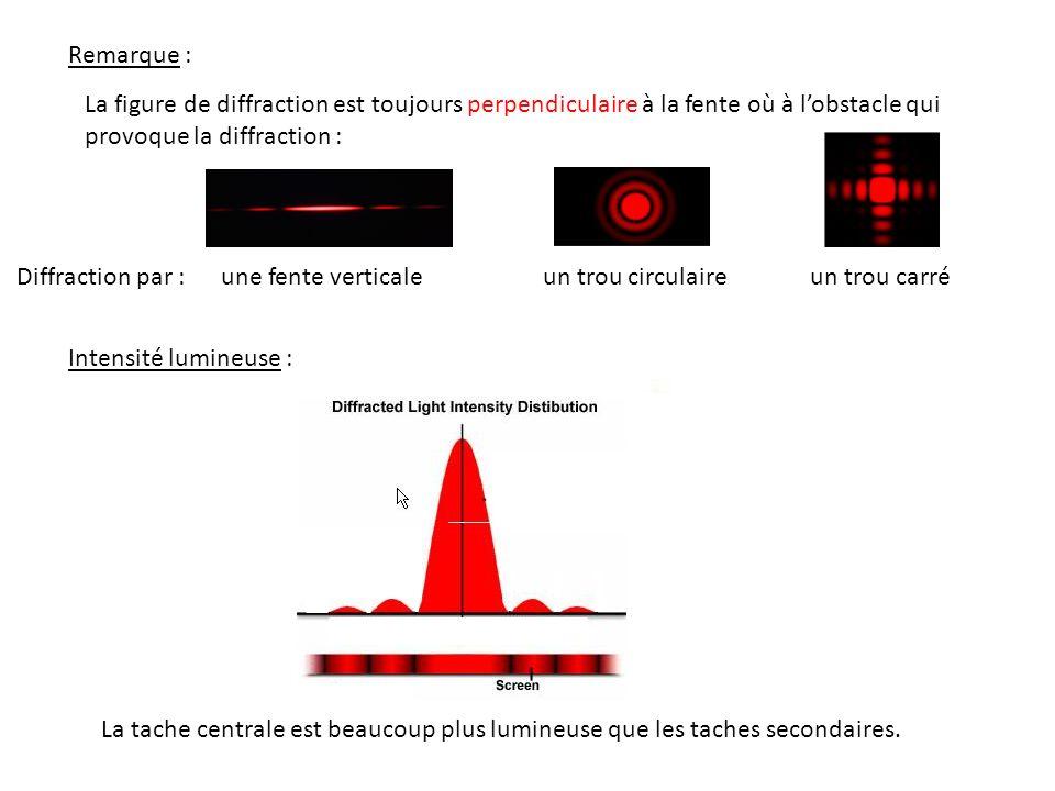 Intensité lumineuse : La tache centrale est beaucoup plus lumineuse que les taches secondaires. Remarque : La figure de diffraction est toujours perpe