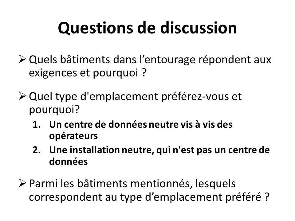 Questions de discussion Quels bâtiments dans lentourage répondent aux exigences et pourquoi .