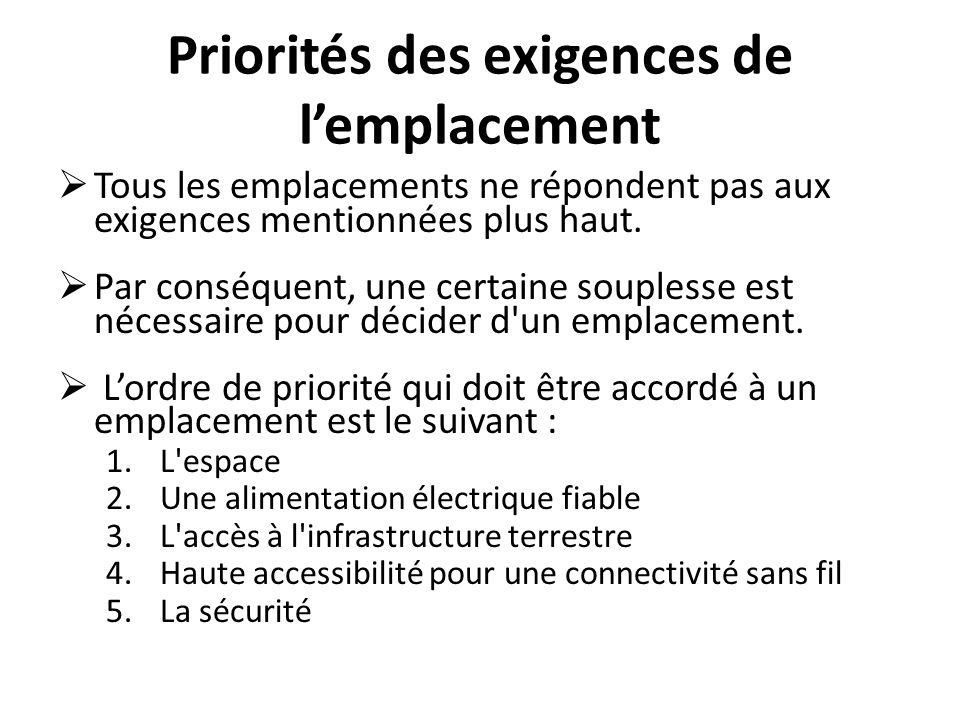 Priorités des exigences de lemplacement Tous les emplacements ne répondent pas aux exigences mentionnées plus haut.