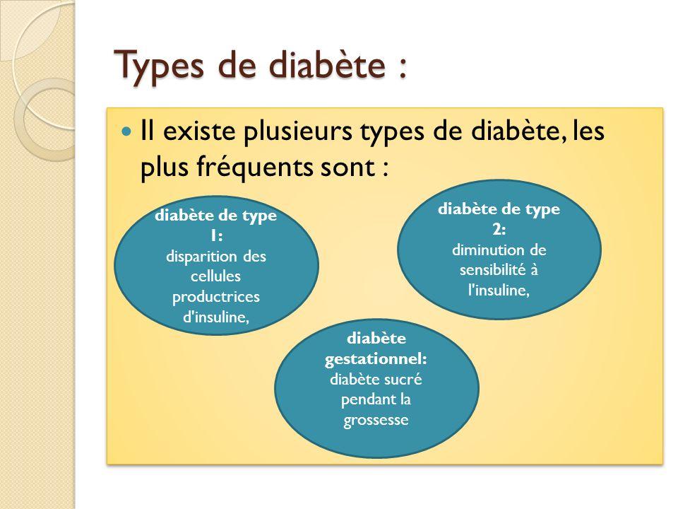 Types de diabète : Il existe plusieurs types de diabète, les plus fréquents sont : diabète de type 1: disparition des cellules productrices d'insuline