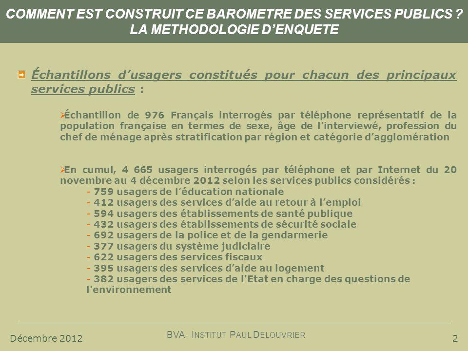 Décembre 2012 BVA - I NSTITUT P AUL D ELOUVRIER 2 COMMENT EST CONSTRUIT CE BAROMETRE DES SERVICES PUBLICS ? LA METHODOLOGIE DENQUETE Échantillons dusa