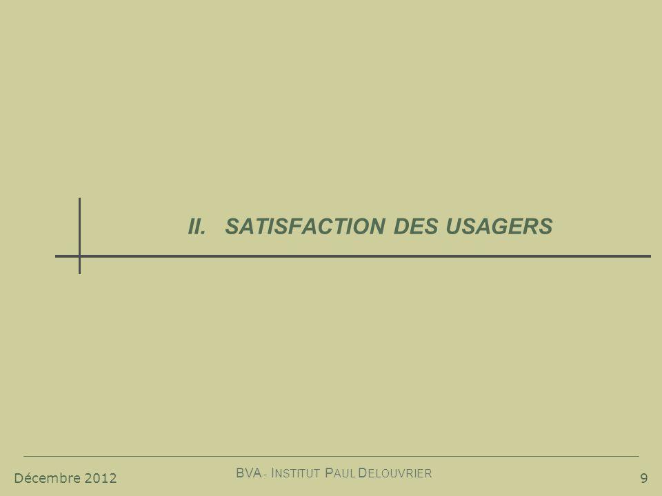 Décembre 2012 BVA - I NSTITUT P AUL D ELOUVRIER 9 II.SATISFACTION DES USAGERS