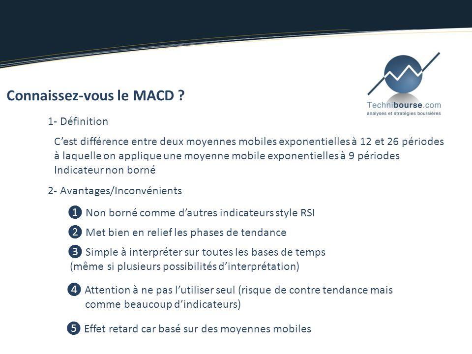 Connaissez-vous le MACD ? 1- Définition Cest différence entre deux moyennes mobiles exponentielles à 12 et 26 périodes à laquelle on applique une moye