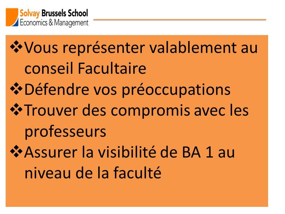 Vous représenter valablement au conseil Facultaire Défendre vos préoccupations Trouver des compromis avec les professeurs Assurer la visibilité de BA 1 au niveau de la faculté