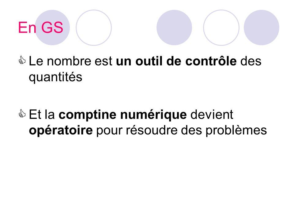 En GS Le nombre est un outil de contrôle des quantités Et la comptine numérique devient opératoire pour résoudre des problèmes