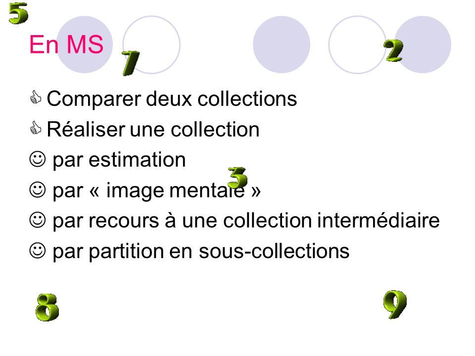 En MS Comparer deux collections Réaliser une collection par estimation par « image mentale » par recours à une collection intermédiaire par partition en sous-collections