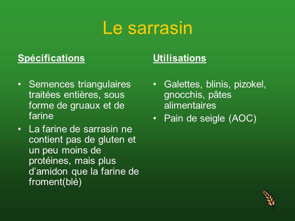 Le sarrasin Spécifications Semences triangulaires traitées entières, sous forme de gruaux et de farine La farine de sarrasin ne contient pas de gluten
