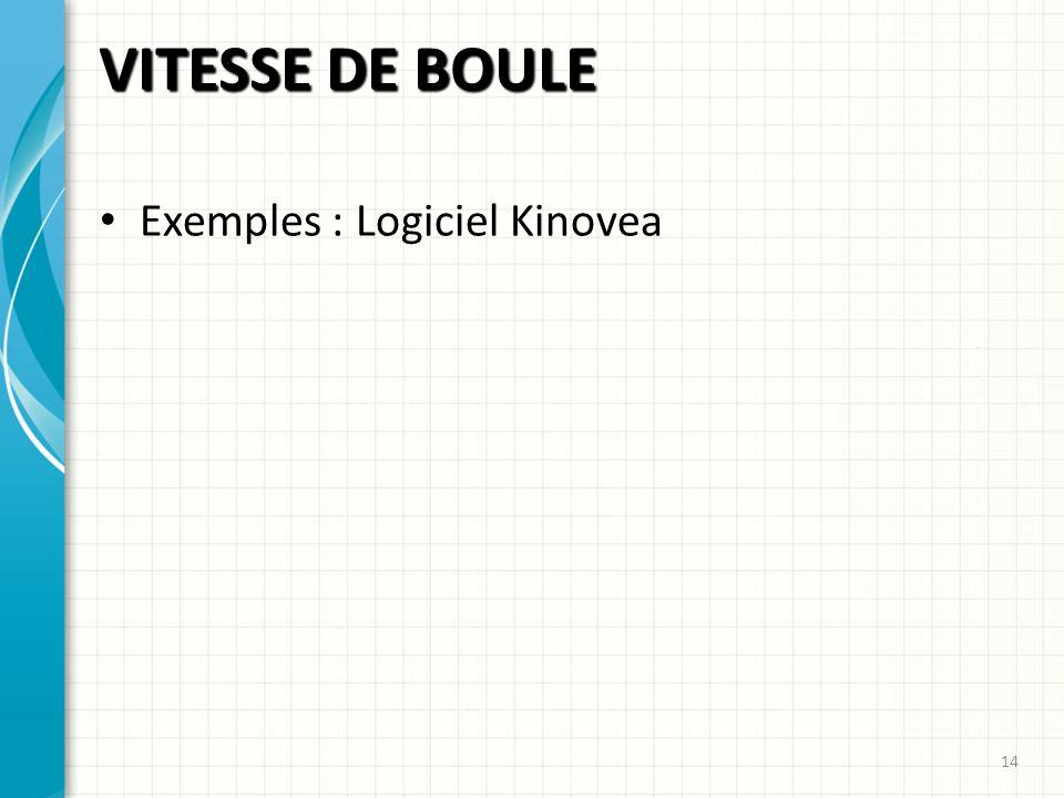VITESSE DE BOULE 14 Exemples : Logiciel Kinovea