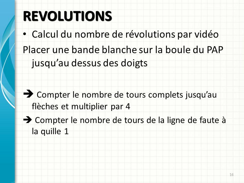 REVOLUTIONS Calcul du nombre de révolutions par vidéo Placer une bande blanche sur la boule du PAP jusquau dessus des doigts Compter le nombre de tour