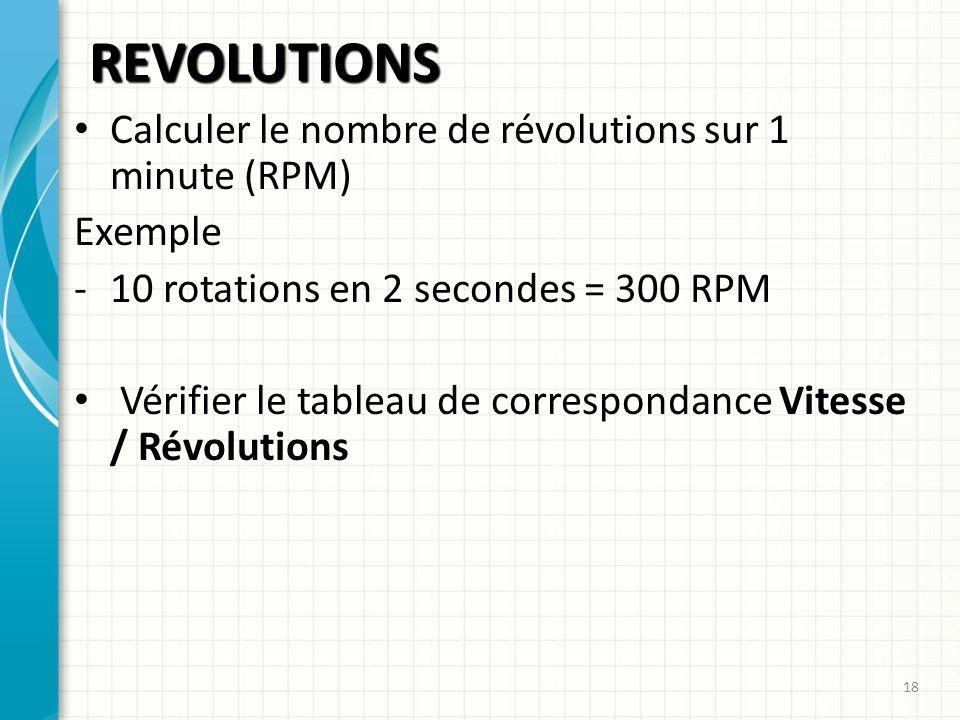 REVOLUTIONS Calculer le nombre de révolutions sur 1 minute (RPM) Exemple -10 rotations en 2 secondes = 300 RPM Vérifier le tableau de correspondance V