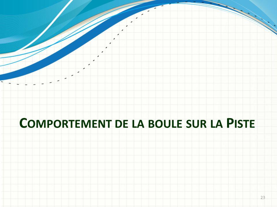 C OMPORTEMENT DE LA BOULE SUR LA P ISTE 23