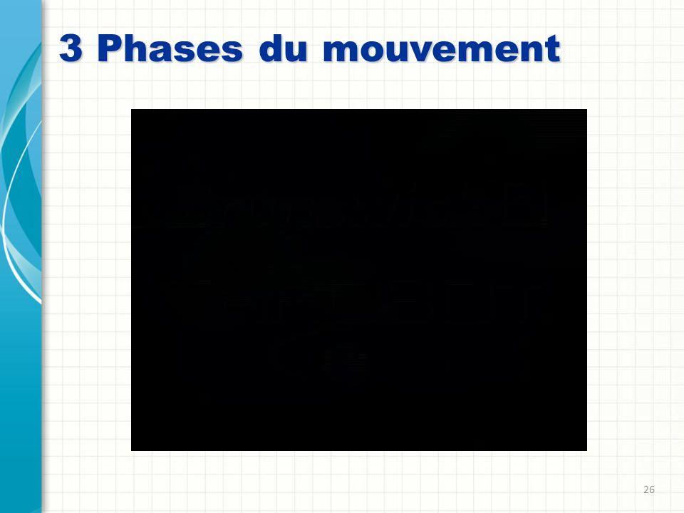 3 Phases du mouvement 26
