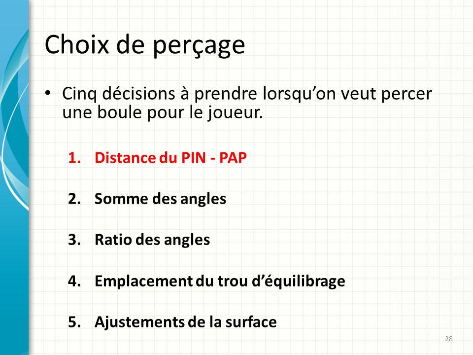 Choix de perçage Cinq décisions à prendre lorsquon veut percer une boule pour le joueur. 1.Distance du PIN - PAP 2.Somme des angles 3.Ratio des angles