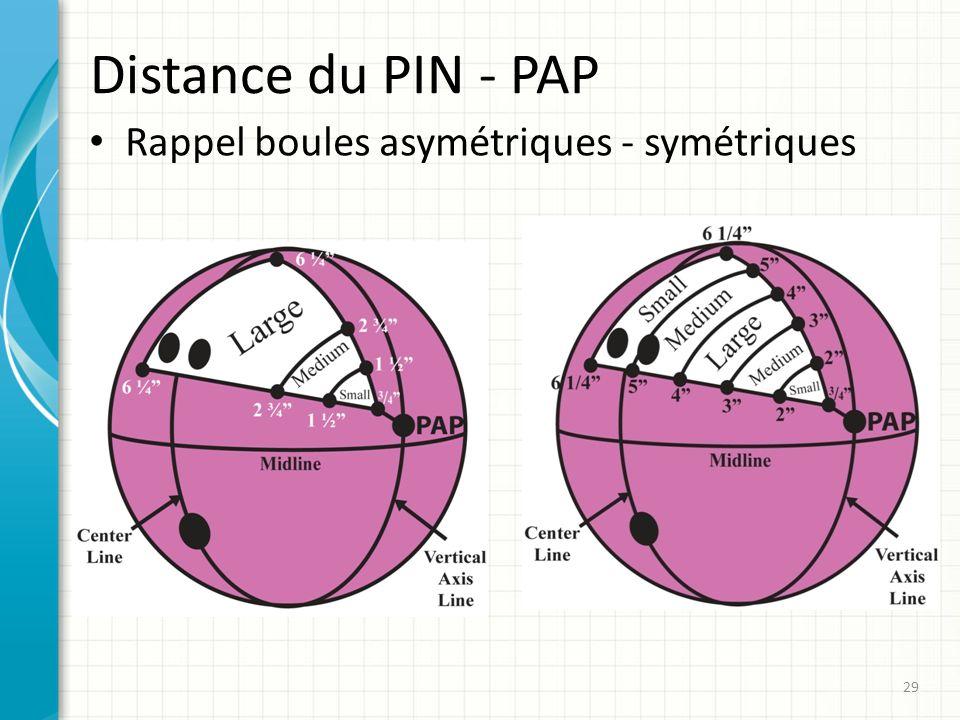 Distance du PIN - PAP Rappel boules asymétriques - symétriques 29