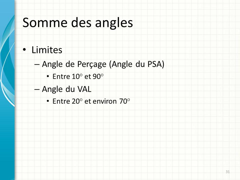 Somme des angles Limites – Angle de Perçage (Angle du PSA) Entre 10 o et 90 o – Angle du VAL Entre 20 o et environ 70 o 31