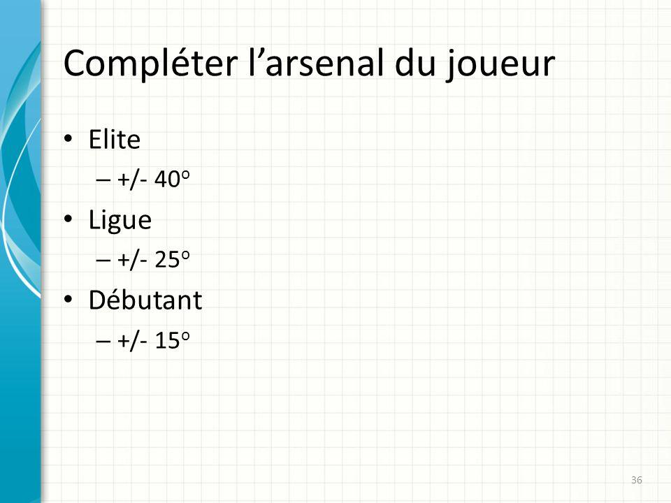 Compléter larsenal du joueur Elite – +/- 40 o Ligue – +/- 25 o Débutant – +/- 15 o 36