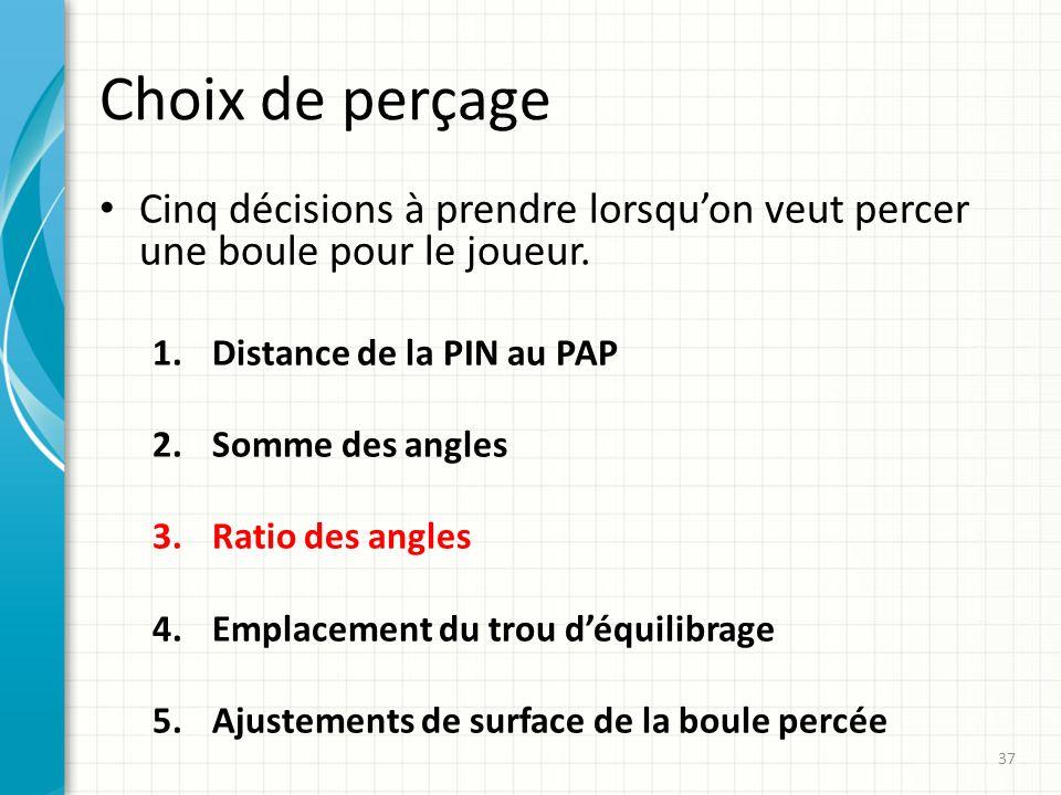 Choix de perçage Cinq décisions à prendre lorsquon veut percer une boule pour le joueur. 1.Distance de la PIN au PAP 2.Somme des angles 3.Ratio des an