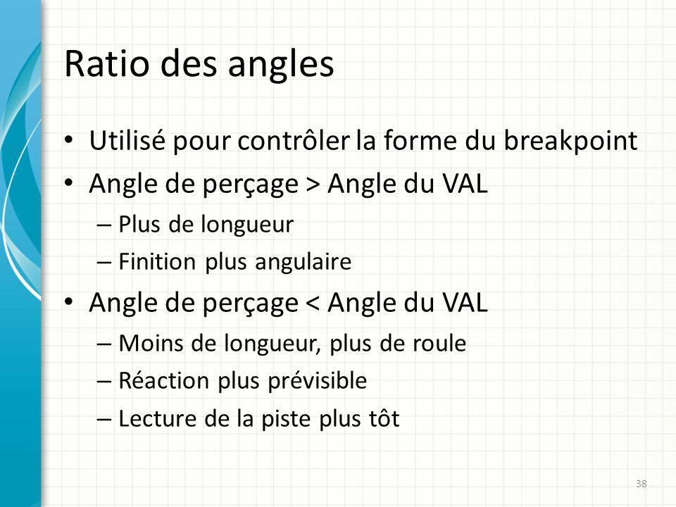 Ratio des angles Utilisé pour contrôler la forme du breakpoint Angle de perçage > Angle du VAL – Plus de longueur – Finition plus angulaire Angle de p