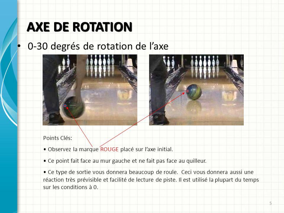 Points Clés: Observez la marque ROUGE placé sur laxe initial. Ce point fait face au mur gauche et ne fait pas face au quilleur. Ce type de sortie vous